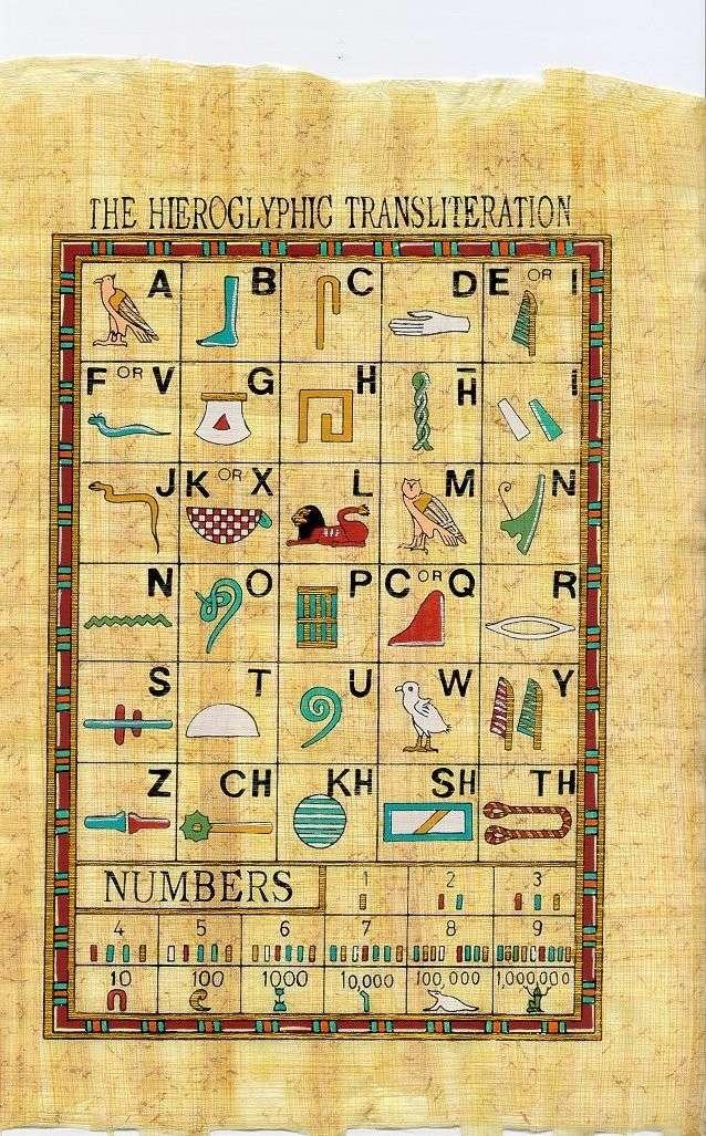 Signification des hi roglyphes for Signification du chiffre 13