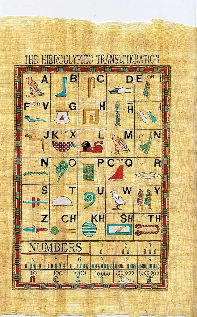 Signification des hi roglyphes for Chiffre 13 signification