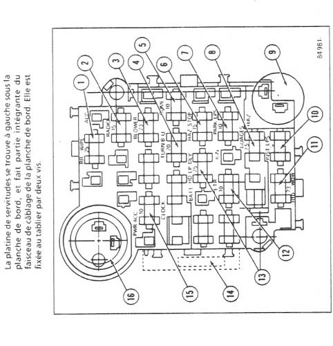 1995 jeep cherokee fuse box diagram 1995 jeep cherokee