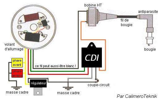 cdi ignition wiring diagram - Wiring Diagram and Schematic Design