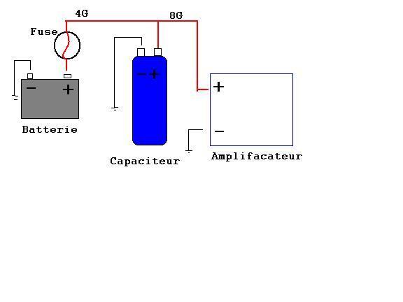 Comment installer votre condensateur for Comment verifier un condensateur