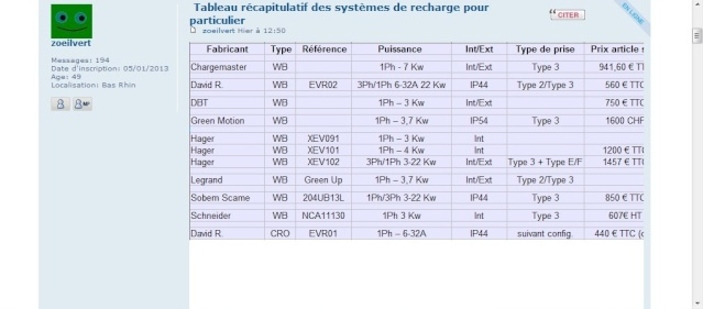 Items used in electronic harassment attgophones info