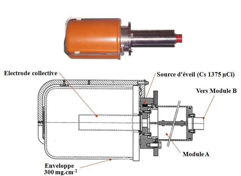 Recherche radiam tre pour lectrons x for Chambre d ionisation